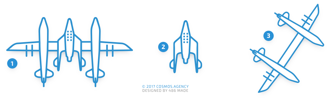 Схема полета SpaceShipTwo компании Virgin Galactic