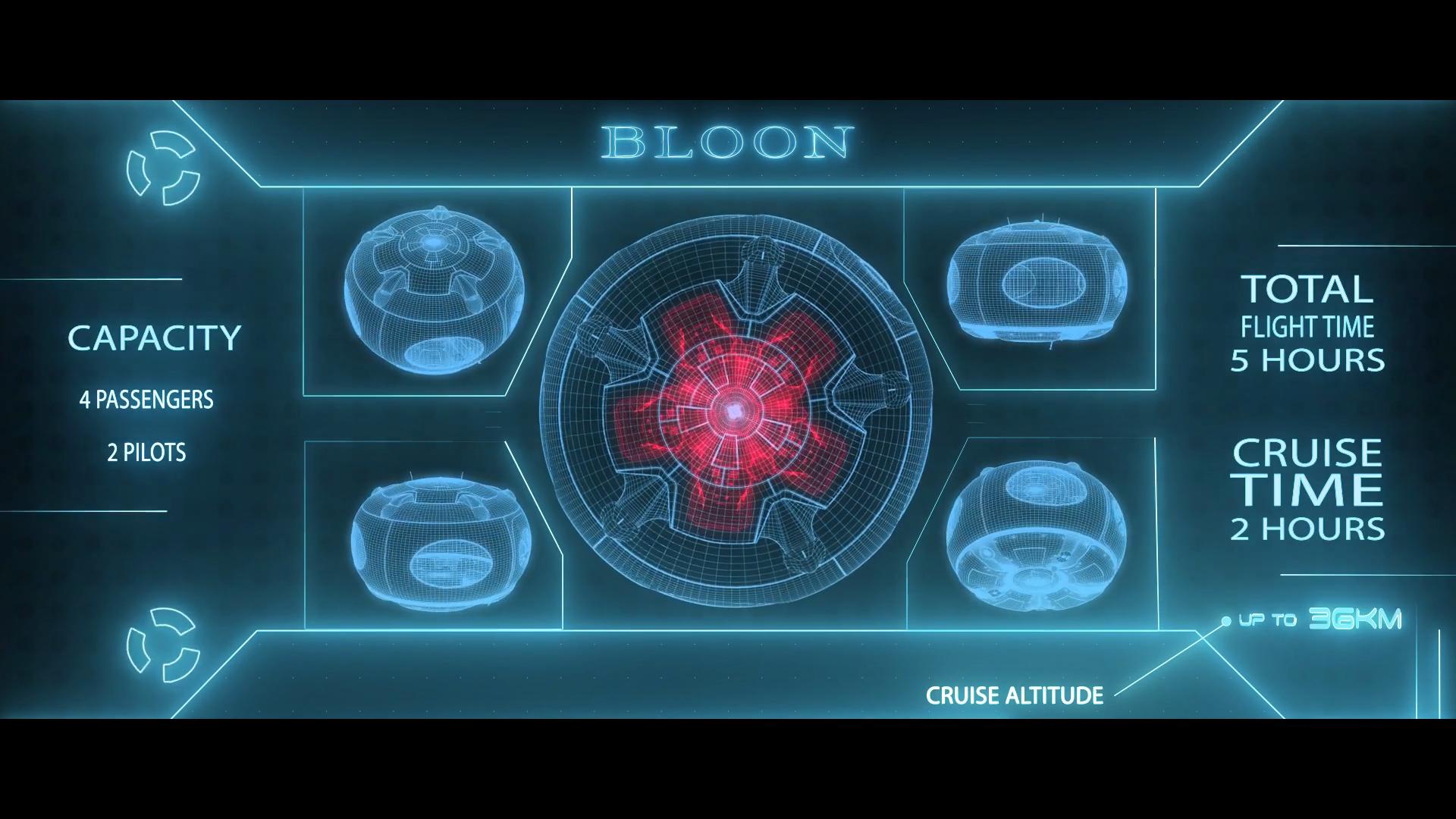 Инфографика полета Bloon