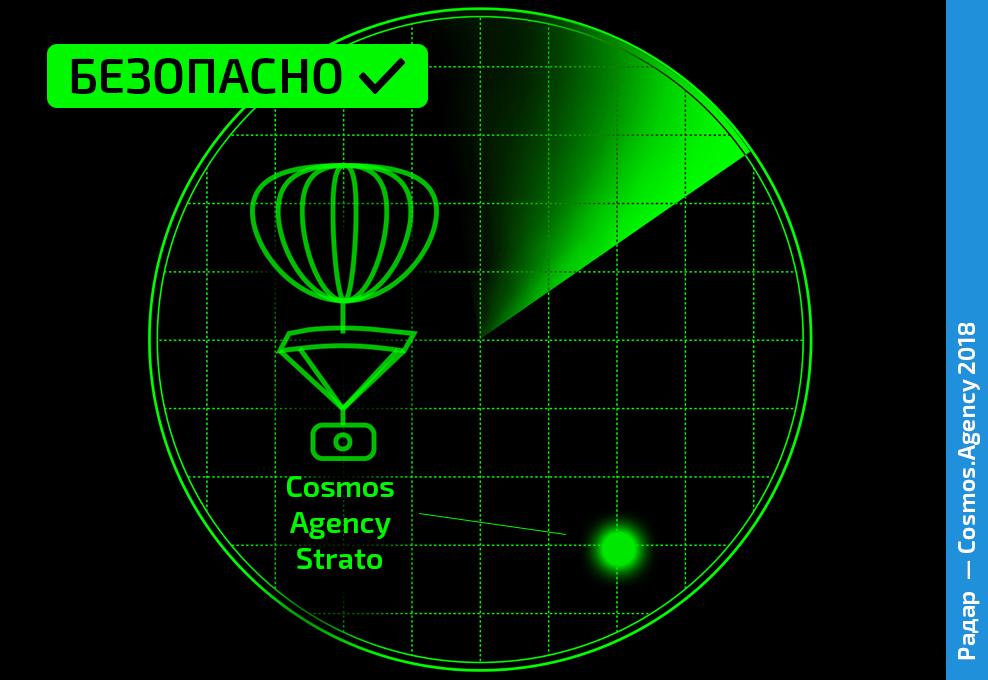 Безопасность — радар