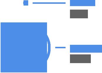 Размер Юпитера относительно Земли, иллюстрация Cosmos Agency